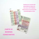01 LES CONSTANTES