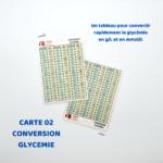 02 LA CONVERSION DE LA GLYCEMIE